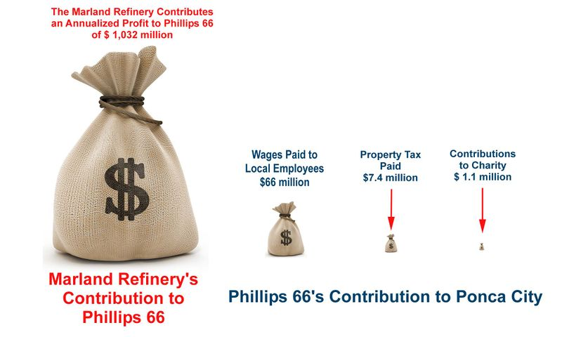 File:Phillips66contributions8.jpg