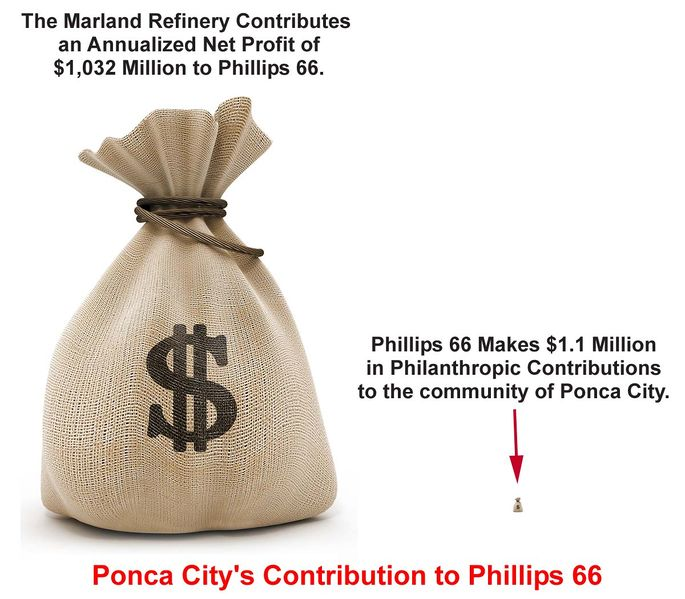 File:Phillips66contributions5.jpg